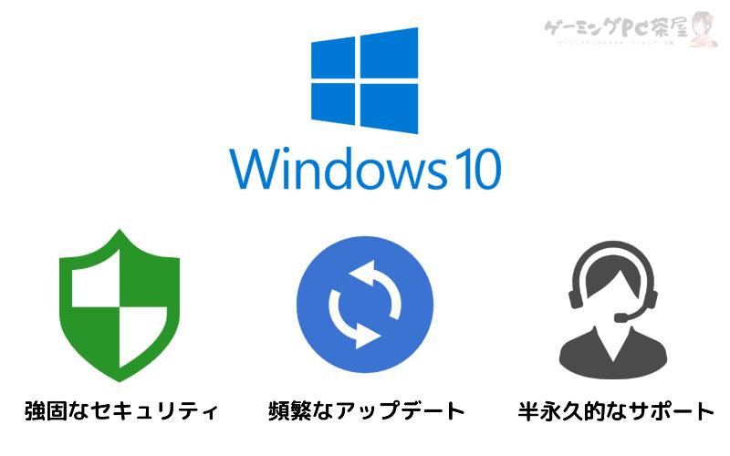 ゲーミングPCのOS|Windows10のおすすめ理由