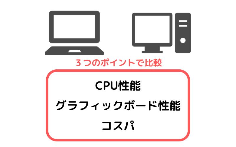 ゲーミングノートとデスクトップの比較