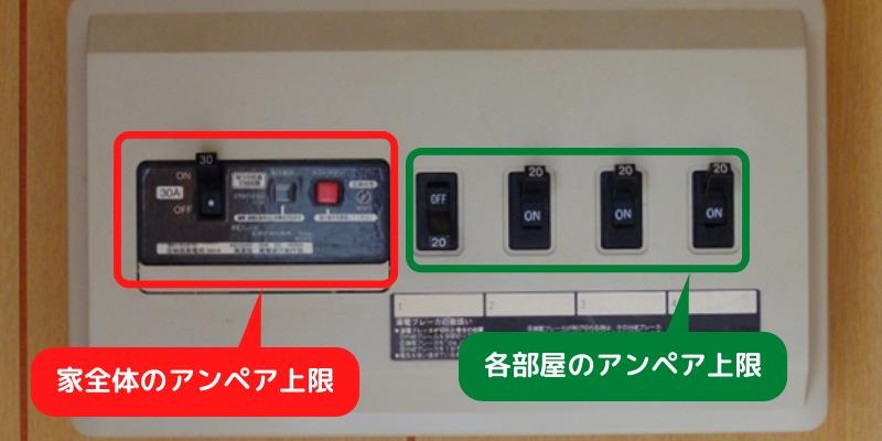ゲーミングPCのアンペア | 自宅のブレーカーで確認する方法