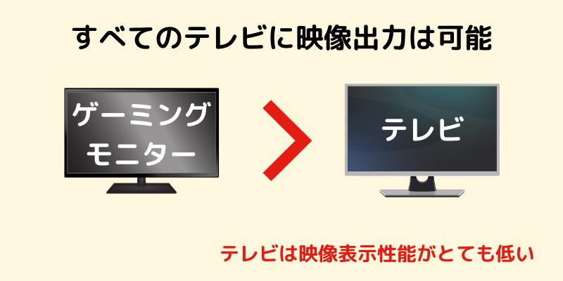 ゲーミングPCをテレビに接続する方法